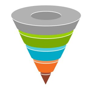 Leadership Development Cone